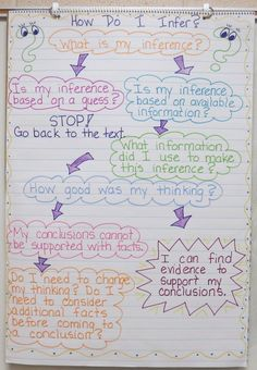 20 - Making Inferences To make an inference, students have to differentiate between what's being said on the page and what's not.