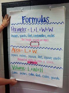 Area, perimeter, volume formulas Math Charts, Math Anchor Charts, Math Classroom, Future Classroom, Math Math, Multiplication, Math Games, Classroom Ideas, Fifth Grade Math