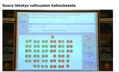 Tunnelipäätöksen äänestystulos (2013)