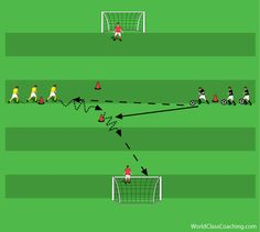 1 v 1 Training for Every Situation Soccer Shooting Drills, Football Drills, Football Soccer, Hockey, Soccer Coaching, Soccer Training, Training Plan, Training Center, Soccer Practice Drills