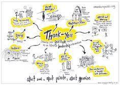 Gratitude Merci ! Et l'empathie pour un nouveau style de leadership. Pour restaurer du lien et très cohérent avec une approche post moderne des compétences.