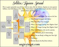 One of Angie's creations:   Solstice Equinox Spread   Tarot spread    Tarot cards      Tarot card spread for Solstice   Solstice spread   Equinox spread