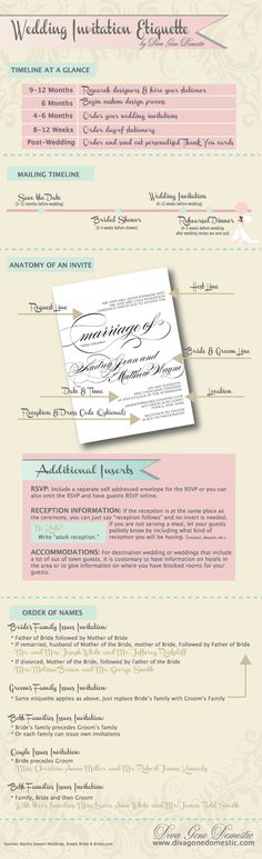 Invitation Etiquette Infographic. Great information for wedding stationery timeline!