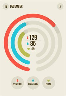 Bloodnote - Blood Pressure Control App