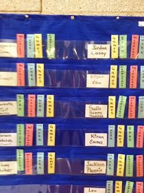 Learning in Two Languages : Teaching Math in Spanish Using the Workshop Model