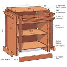 build a small bookcase. 1. ¾ inch plywood top: 1 at 13 by 33 inches 2.¾ inch plywood sides: 2 at 12 by 43¼ inches 3.¾ inch plywood shelves: 3 at 12 by 31½ inches 4.¾ inch plywood shelf supports: 6 at 12 by 12½ inches 5.¾ inch plywood bottom shelf support: 2 at 12 by 3½ inches 6.½ inch plywood back: 1 at 43¼ by 33 inches 7.1x3 crosspiece: 1 at 28 inches 8.chair rail molding: 3 at custom cut to size 9.fluted casing: 2 at 39¾ inches 10.1x4 base trim: 3 at custom cut to size