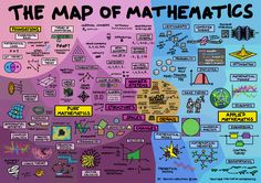 Dominic Walliman has created a set of infographics and animated videos that explore the relationship and structure of 5 STEM subjects—physics, biology, chemistry, computer science, and mathematics. Data Science, Computer Science, Science Biology, Computer Programming, Physical Science, Map Math, Visual Map, Math Formulas, Physicist