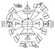 posiciones en welding