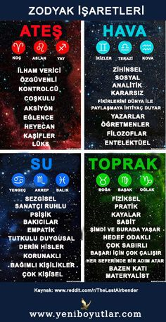 ben ve hava :) Virgo Horoscope, Astrology Zodiac, Sagittarius, Zodiac Signs, Zodiac Elements, Taurus Facts, The Last Airbender, Constellations, Cool Words