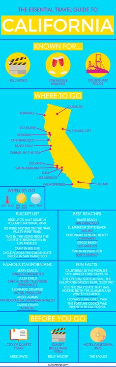 The Ultimate Guide To California