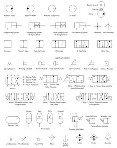 Showing Post Media For Common Hydraulic Schematic Symbols Www Wiring Schematic Mechanical Engineering Design Schematic Design Hydraulic