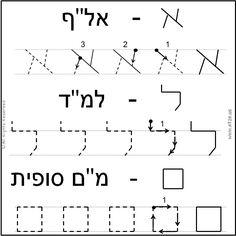 Aleph Bet in Applique