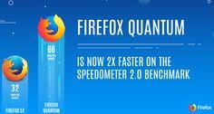 Firefox Quantum, el navegador más rápido