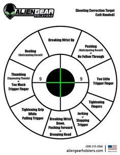 Images Pistol Targets, Archery Targets, Paper Shooting Targets, Shooting Practice, Range Targets, Fire Training, Shooting Range, I Wish I Knew, Survival Skills
