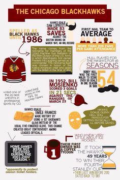 I will say this forever. The Blackhawks are the bane of my existence, but what an incredible team!!!!!!