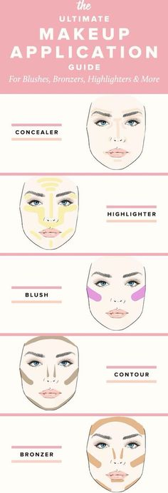 The ultimate makeup application guide for rouge, bronzer, highlighter and more . - The ultimate make-up application guide for rouge, bronzer, highlighter and more – # - Makeup 101, Makeup Guide, Makeup Hacks, Makeup Brushes, Beauty Makeup, Face Makeup, Makeup Ideas, Makeup Tutorials, Diy Makeup