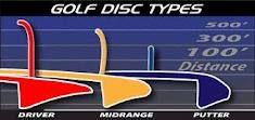 disc golf - Disc types