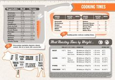 Kitchen Cheat Sheets You Can't Live Without