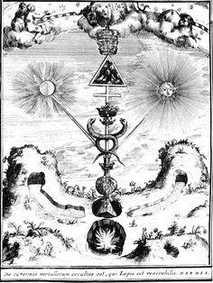 Collectanea chymica, 1693