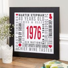 Are you searching for a unique gift to celebrate a special birthday? Try creating a personalised print or canvas with words. See your design come to life as you type with instant previews. All orders shipped in just 2 working days with free UK delivery.