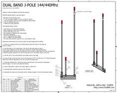 V-U Antenna J-pole bibanda - Benvenuti su OfficinaHF! Radios, Ham Radio Kits, Ham Radio Antenna, All Band, Home Brewing, How To Plan, Metal Fabrication, Hams, Kid Furniture