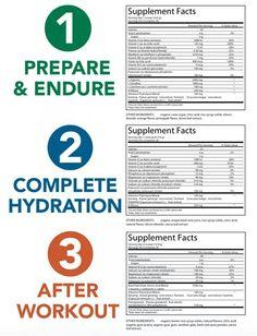 Phytosport 1,2,3 A 3 step plant powered sports nutrition system. Charlottehekrdle.arbonne.com/