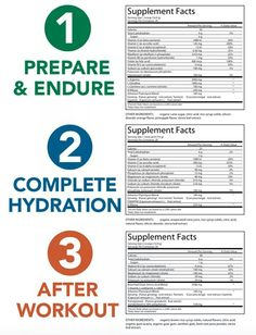 Phytosport 1,2,3 A 3 step plant powered sports nutrition system. Charlottehekrdle.arbonne.com/