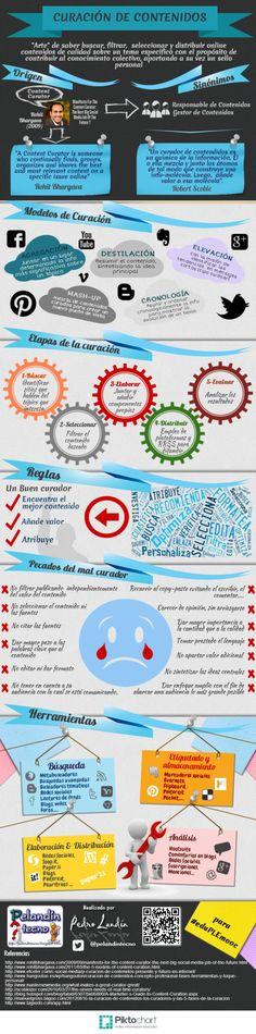 #Infografia #CommunityManager Lo que debes saber sobre la curación de contenidos #TAVnews