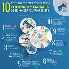 10 actividades diarias de un community manager.  #infografia