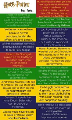 Harry Potter Fun Facts MadeItFunny. Funny, amusing website. Made to make you laugh.