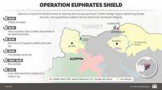 Κούρδοι της Συρίας από Μόσχα: Η βόρεια Συρία δεν θα γίνει δεύτερη Κύπρος!