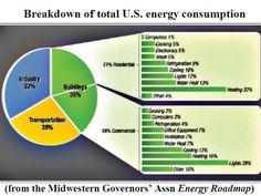 NewEnergyNews: GREEN BUILDINGS RISING