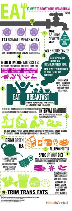Here's some good news! You may have inherited your mom's slow-mo metabolism, but you're not stuck with it. Your metabolism is partly ruled by genetics, but you can rev it up. This Infographic gives you 10 ways to boost your metabolism!  Source:http://www.healthcentral.com/