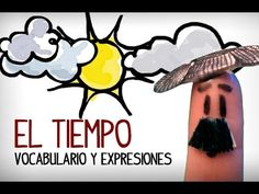 The weather in Spanish, vocabulary and expressions - learning spanish - YouTube