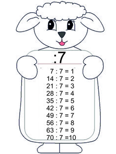 3 Times Table Worksheets Children See the category to find more printable coloring sheets. Also, you could use the search box to find what you want. Maths Times Tables, Times Tables Worksheets, Math Tables, Kids Math Worksheets, Math Activities, File Folder Activities, School Frame, Math Multiplication, Free Math