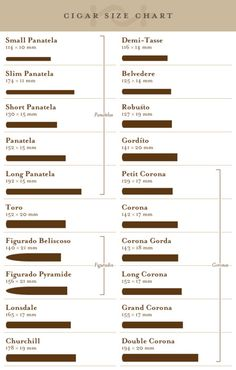 19 New Cigar Temperature and Humidity Chart