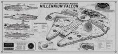 Star Wars - Millennium Falcon TechPlate - Walt Disney Storybooks - World-Wide-Art.com