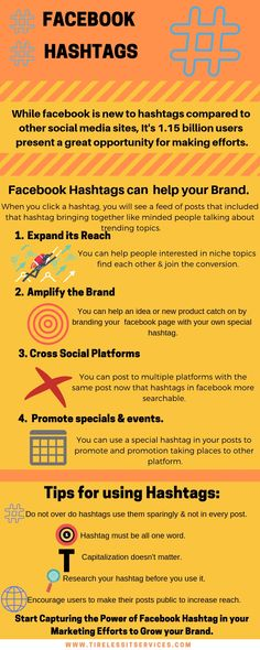 5 Ways Marketers can use Facebook hashtags to improve their branding.  #infographic #branding #marketers #facebookmarketing #digitalmarketingtips #digitalmarketingagency Facebook Marketing, Social Media Marketing, Digital Marketing, Search Engine Marketing, Brand Building, Social Media Site, Seo Tips, Seo Services, Facebook Sign Up