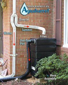 Big Rain Barrel | 75 gallon rain box rainbox rainwater collection system