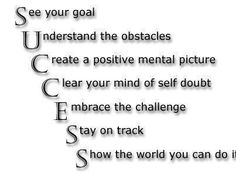 Success starts with setting goals.