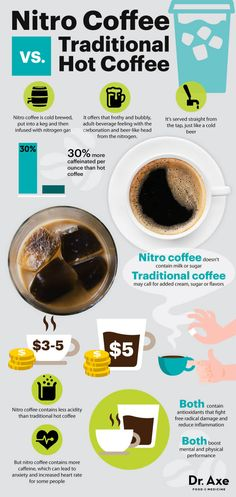 Nitro coffee vs. regular coffee - Dr. Axe http://www.draxe.com #health #holistic #natural