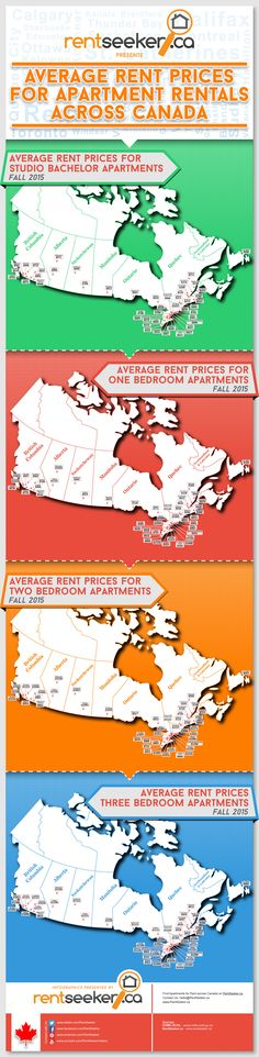 Average cost to rent an apartment in Canada - REMI Network Rental Apartments, Renting Vs Buying Home, Adhd Symptoms In Children, Rent Vs Buy, New Years Look, Commercial Roofing, One Bedroom Apartment, Most Expensive, Destinations