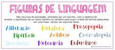 Tirando Dúvidas: Figuras de Linguagem