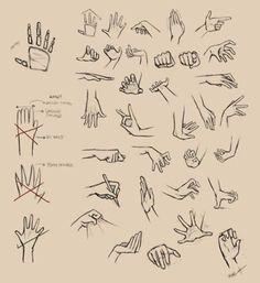 wie zu zeichnen – Hände zeichnen – vol 3585 | Bilder für das Handy kostenlos