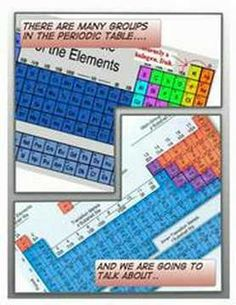 halogens summer kimbrough c periodic table