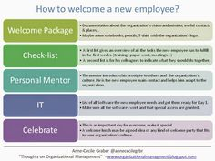 New employee welcome to the team google search httpitz my how to welcome a new employee employee engagement hiring process talent management m4hsunfo
