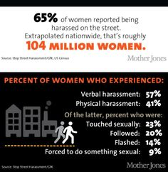 Now we know how many women get groped by men in public: http://mojo.ly/1pdzsay   pic.twitter.com/dARBy5ertV #YesAllWomen #EachEveryWoman