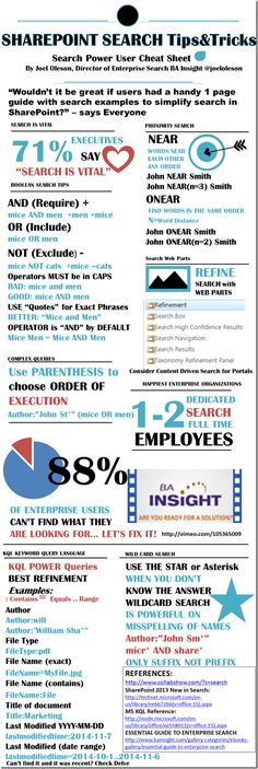 Enterprise Search Infographic to help simplify search for your SharePoint & Office 365 users. #Search #SharePoint #Office365