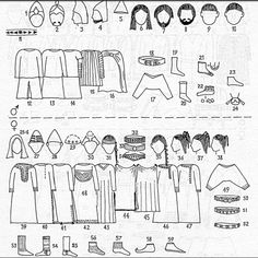 """Costume of the last  stage of the Late Sarmatian Culture (mid. 2nd - mid. 3rd cc. AD) S. Yatsenko - """"Scythization"""" and """"Sarmatization"""" of the Costume of the Northern Pontic Greeks and Barbarians"""