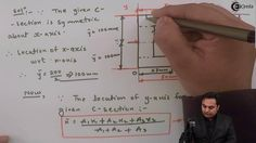 Learn Online   Problem on Calculation of Moment of Inertia of given C-se...